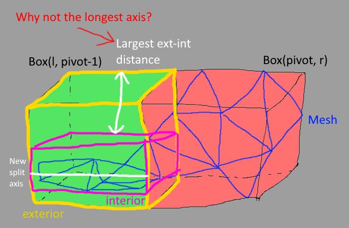 boundingbox