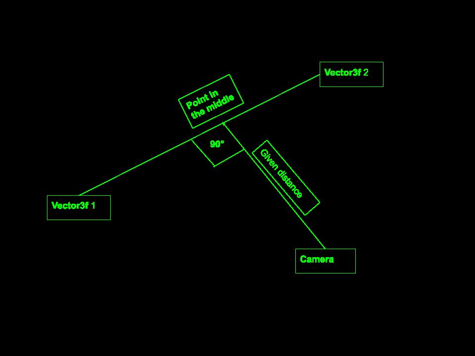 calc-camera-position